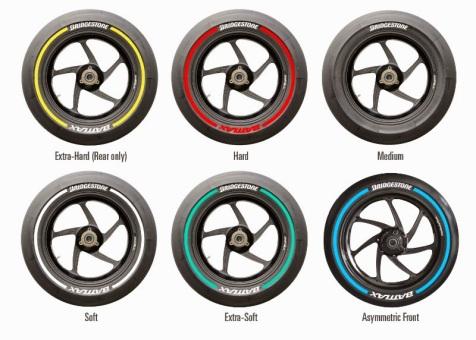 Ini Kado Perpisahan Bridgestone untuk Pembalap dan Penggemar MotoGP